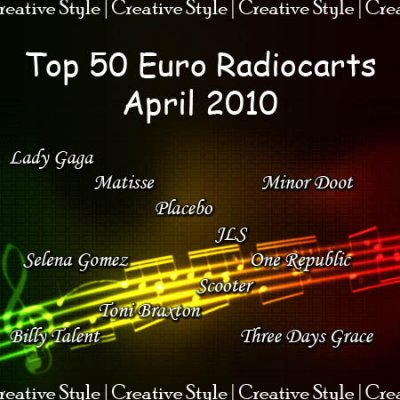 Top 50 Euro Radiocharts (April 2010)