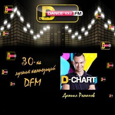Радио DFM - D Чарт Top 30 (10.06.2016)